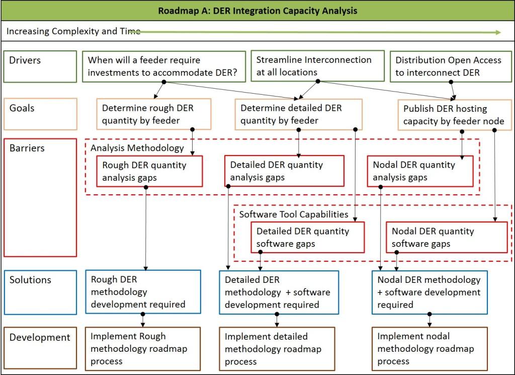 EQL road map 1